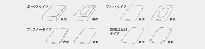 マットレスの形状