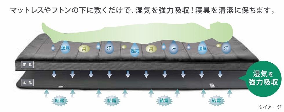 マットレスやフトンの下に敷くだけで、湿気を強力吸収!寝具を清潔に保ちます。