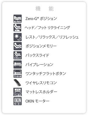 Zero-G Curve ゼロジー カーヴ ベッドフレーム 特徴