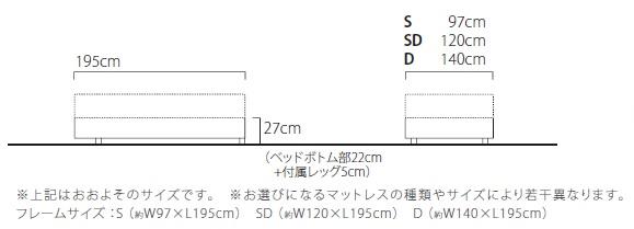 ゼロジー エレベートKD サイズ