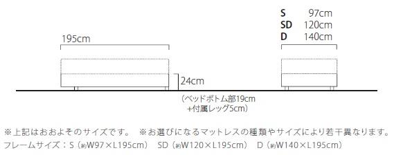ゼロジー ライフスタイル サイズ