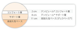 オリジナル(コントゥア)スプリーム21
