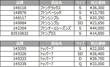フトン・トッパー本体カバーの価格表
